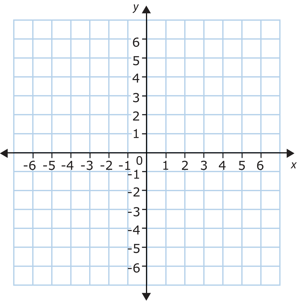 Points on a coordinate plane clipart clipart library stock Points on a coordinate plane clipart - ClipartFest clipart library stock