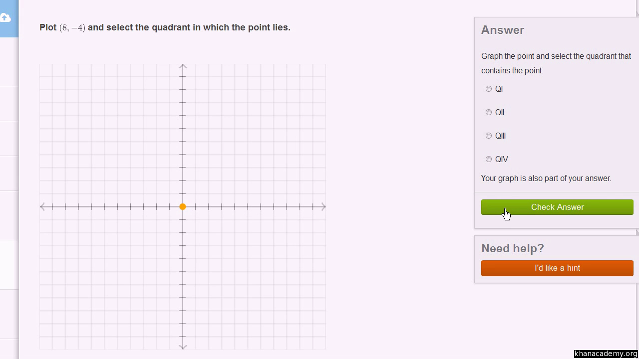 Points on a coordinate plane clipart picture free stock Quadrants of the coordinate plane (video) | Khan Academy picture free stock