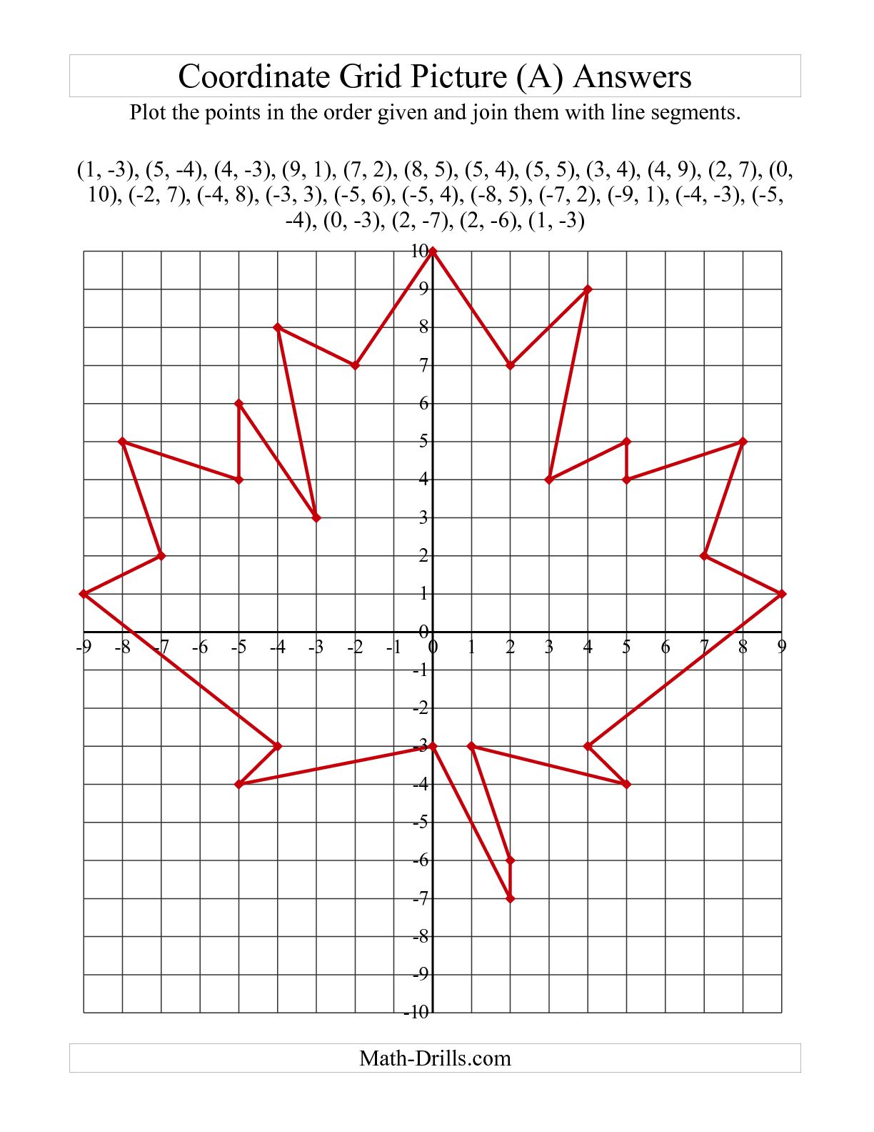 Points on a coordinate plane clipart svg royalty free download Coordinate Graph Clipart - Clipart Kid svg royalty free download