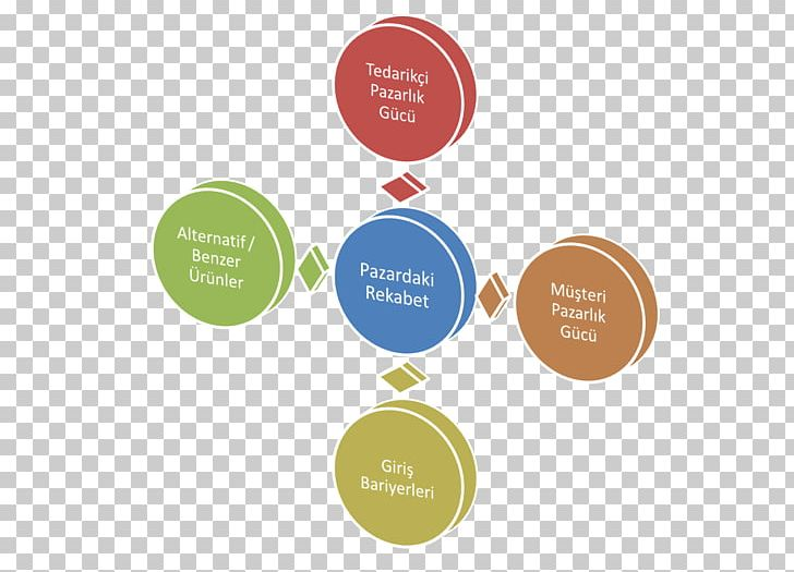 Porter logo clipart vector download Porter\'s Five Forces Analysis Strategic Management Research ... vector download