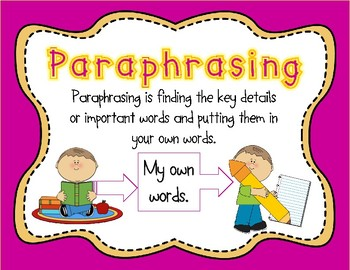 Prarphrasing clipart clipart black and white Paraphrasing Poster and Practice Page for Text Dependent Analysis clipart black and white
