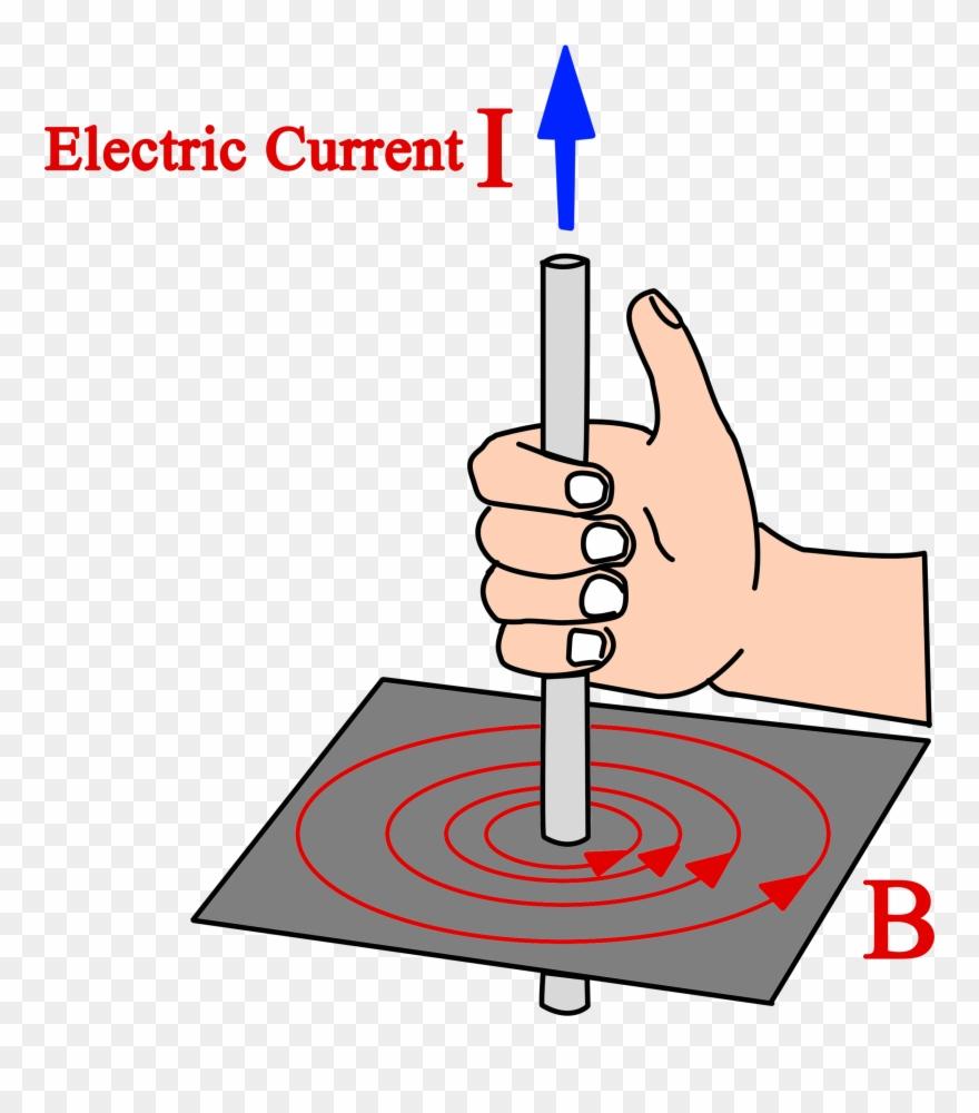 Probe clipart vector stock 120b - Electric Field Probe Clipart (#1132792) - PinClipart vector stock