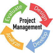 Program management clipart vector free library Free Projects Cliparts, Download Free Clip Art, Free Clip ... vector free library