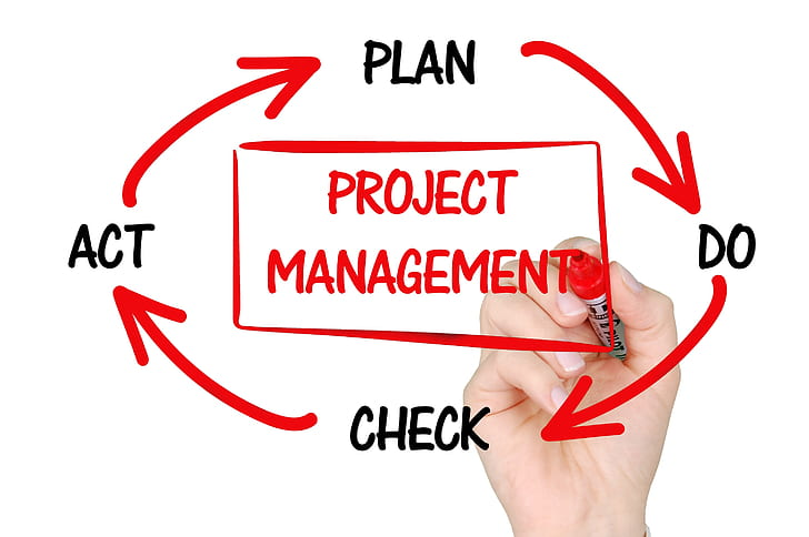 Project management plan clipart graphic library stock Royalty-Free photo: Project Management clipart | PickPik graphic library stock