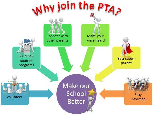 Pta logo clip art clipart free download 17 best images about PTA Clip Art on Pinterest | Ohio, Parents and ... clipart free download