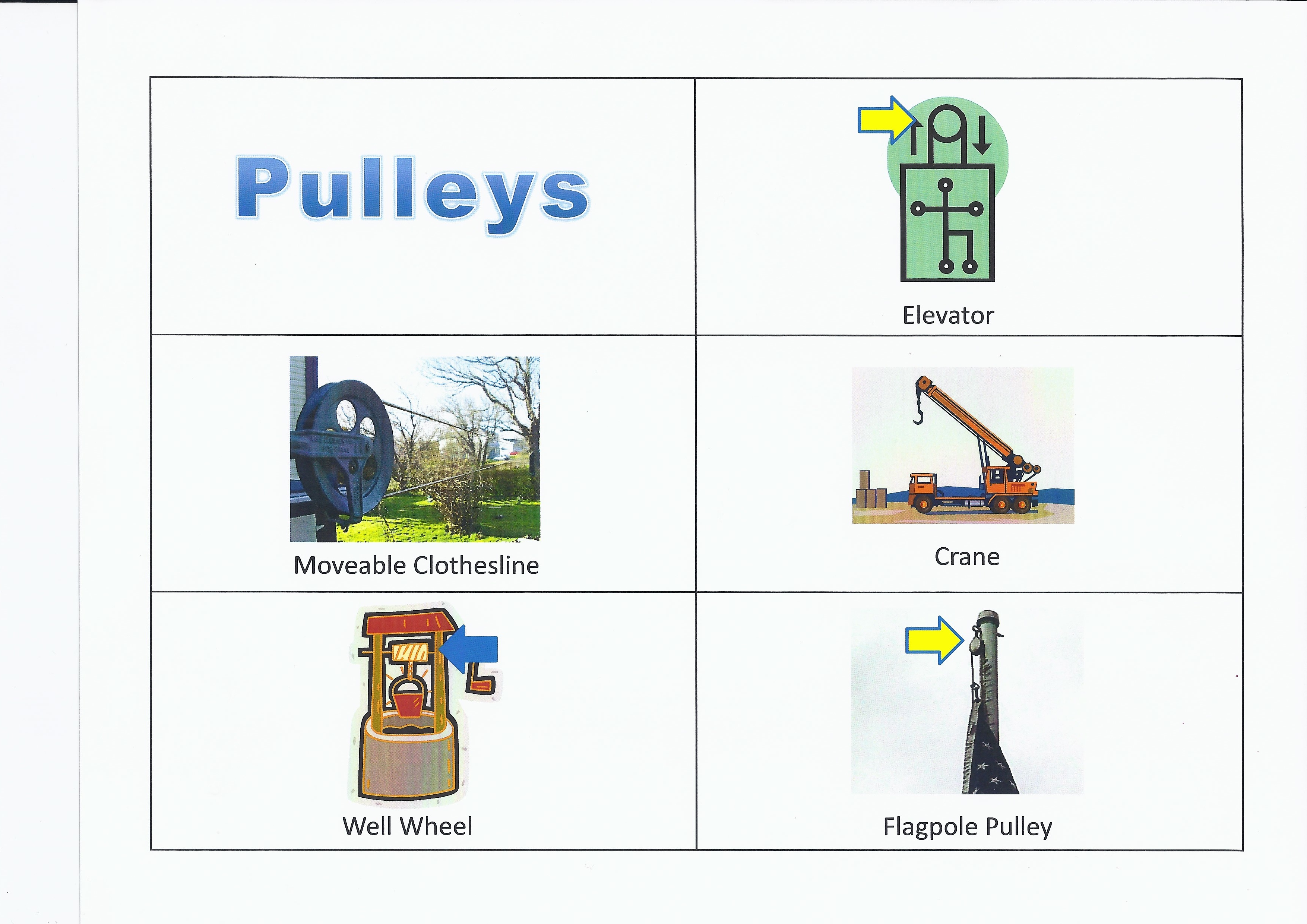 Pulley examples royalty free stock Pulley examples - ClipartFest royalty free stock