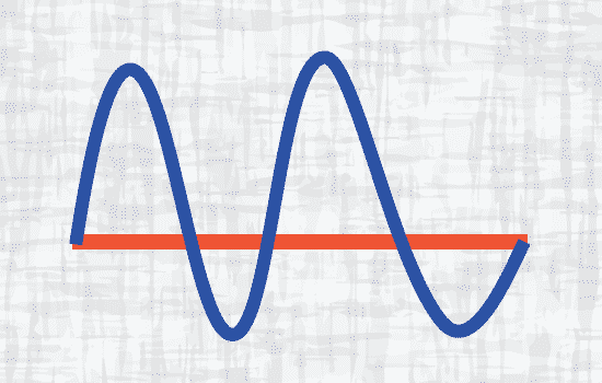 Pure sine wave clipart picture library Difference between Pure Sine Wave and Modified Sine Wave ... picture library