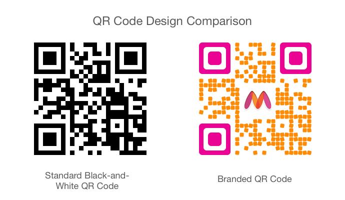Qr code generator clipart clip transparent stock Best QR Code Generator 2019: Detailed Comparison Chart clip transparent stock