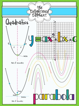 Quadratic function clipart clip art freeuse library Quadratic Graphs (Parabolas) Clip Art clip art freeuse library