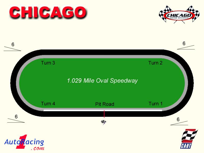 Racetrack number 1 clipart picture transparent library Racetrack clipart oval - ClipartFest picture transparent library
