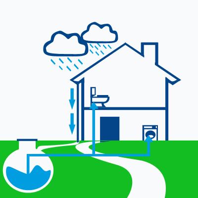 Rainwater harvesting clipart clip library Rain Water Harvesting, Rainwater Harvesting Service ... clip library