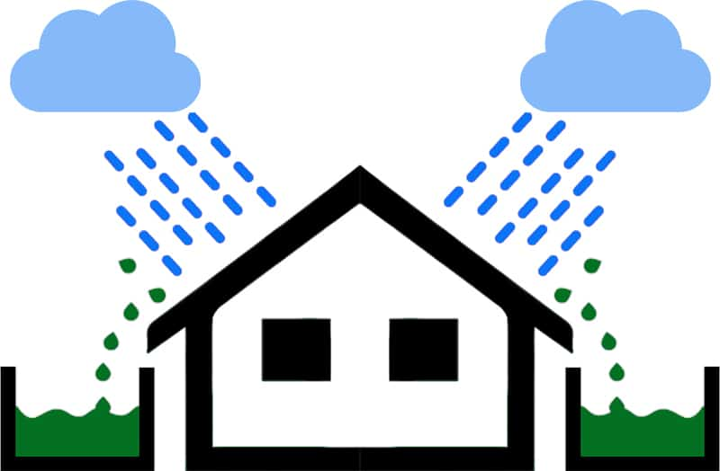 Rainwater harvesting clipart picture Rainwater Harvesting - GreenSutra | India picture