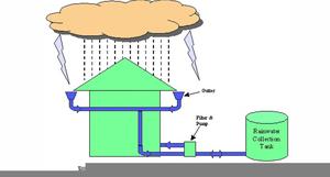 Rainwater harvesting clipart image stock Rain Water Harvesting Clipart | Free Images at Clker.com ... image stock