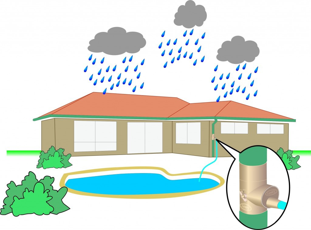 Rainwater harvesting clipart clip art library The Importance of Rain-Water Harvesting System - Wave City ... clip art library
