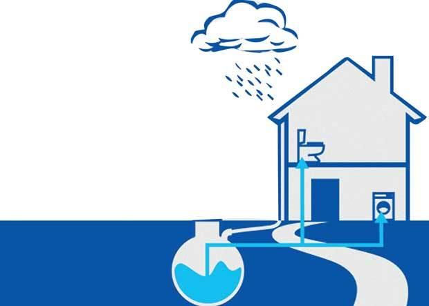 Rainwater harvesting clipart jpg black and white download Rain water harvesting clipart 3 » Clipart Portal jpg black and white download