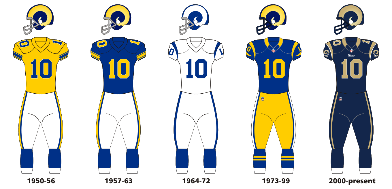 Rams football jersey clipart vector royalty free stock Los Angeles Rams - Wikiwand vector royalty free stock