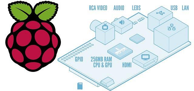 Raspberry pi 2 clipart clipart free stock Interesting facts about Raspberry Pi - Xmodulo clipart free stock