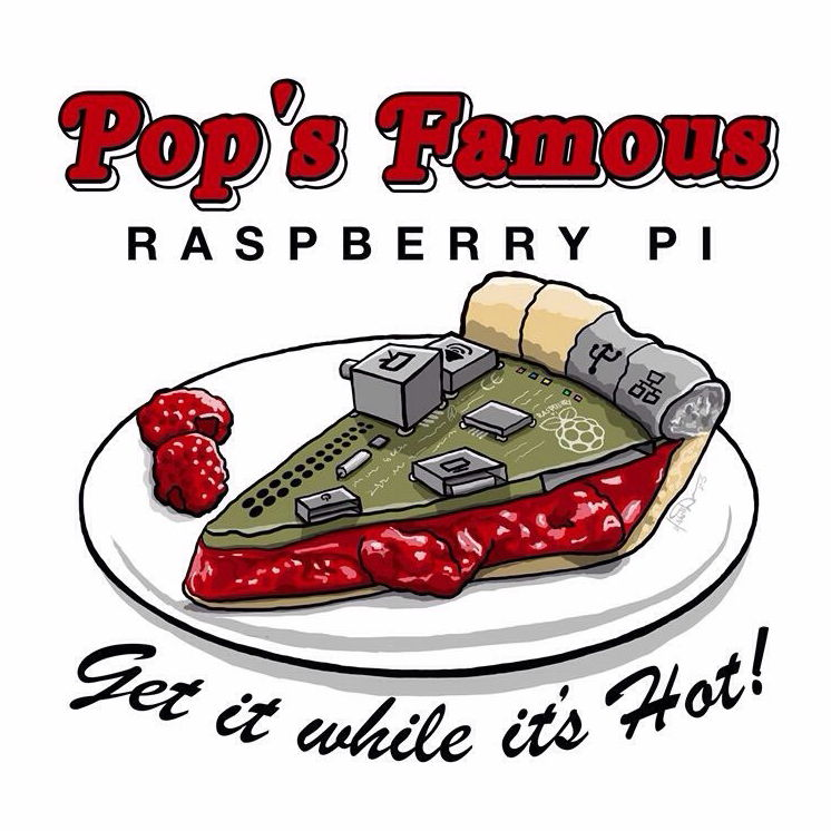 Raspberry pi 2 clipart svg freeuse download Raspberry Pi 2 - Model B 1GB | All you need to know svg freeuse download