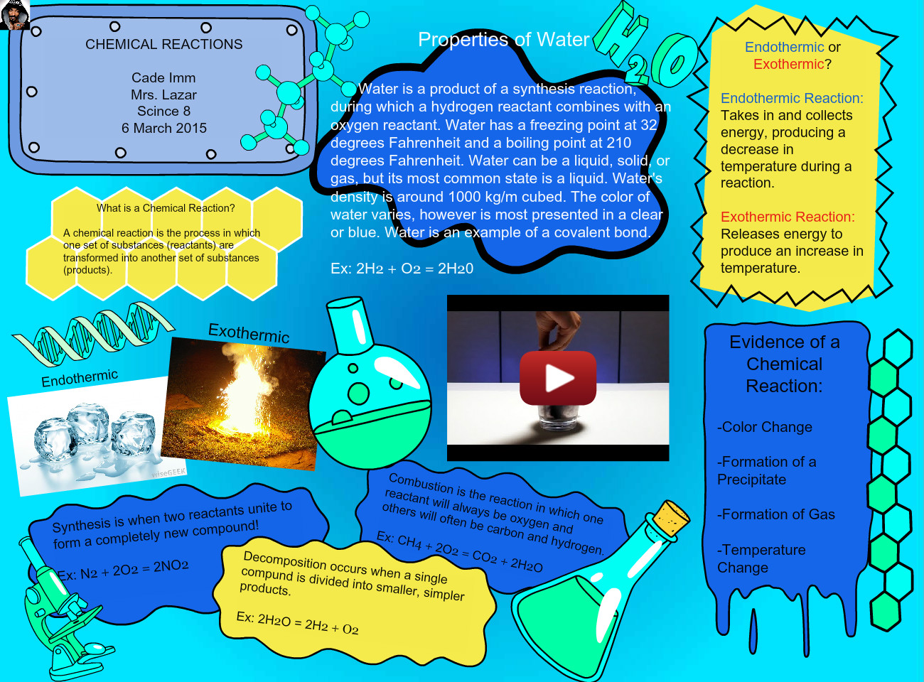 Chemical Reactions: chemical, chemistry, combustion ... clipart royalty free library