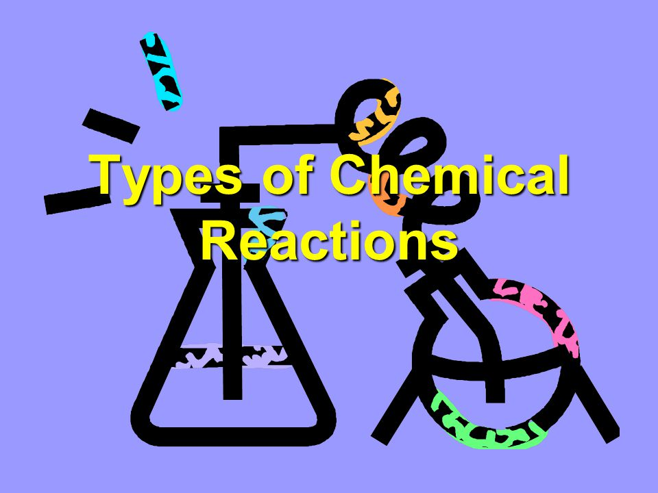 Types of Chemical Reactions. Combination/Synthesis Reaction ... svg free library