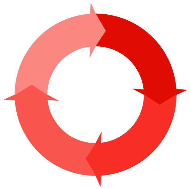 Red circle arrow clipart svg royalty free stock Circular Arrows Diagrams | Circular Arrow | Basic Circular Arrows ... svg royalty free stock