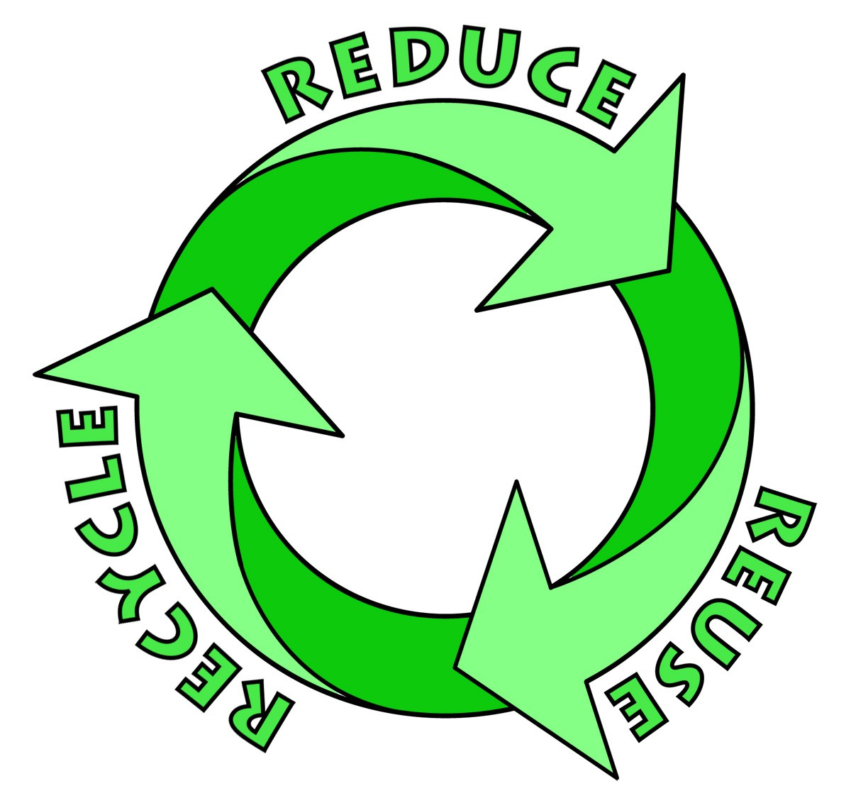 Reduce reuse recycle clipart image freeuse library Reduce reuse recycle clipart 2 » Clipart Portal image freeuse library