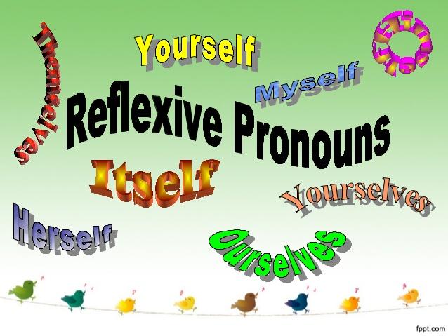 Reflexive pronoun clipart svg library stock Reflexive pronoun for kids svg library stock