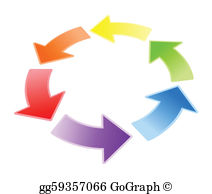 Repeating clipart clip royalty free Repetition Clip Art - Royalty Free - GoGraph clip royalty free