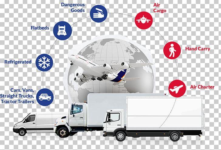 Reverse logistics clipart banner transparent download Reverse Logistics Supply Chain Management Cargo PNG, Clipart ... banner transparent download
