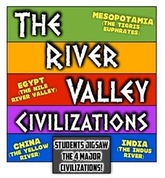 River valley civilizations clipart banner black and white stock Early Civilizations Worksheet | River Valley Civilizations ... banner black and white stock