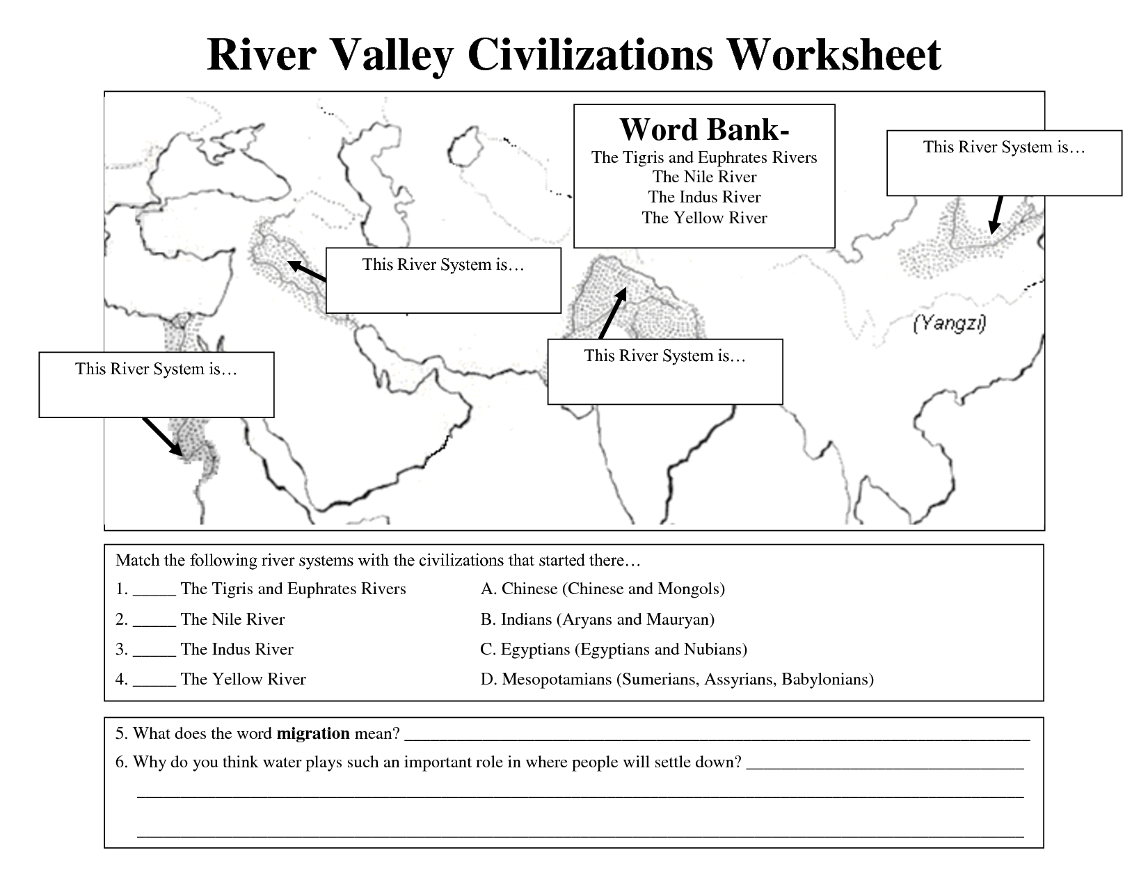 River valley civilizations clipart svg external image ancient-river-valley-civilizations.jpg | Teaching ... svg
