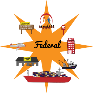 Role of local level government in clipart clipart royalty free library Three levels of government clipart royalty free library