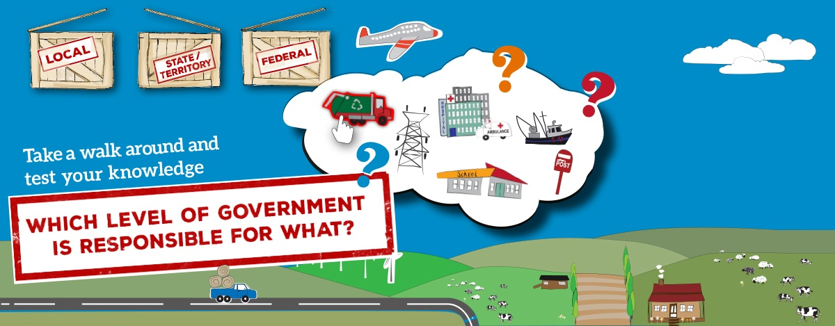 Role of local level government in clipart graphic library download Three levels of government graphic library download