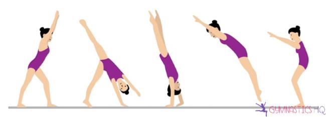 Roundoff handspring full clipart svg freeuse download 9 Basic Gymnastics Skills You Should Master svg freeuse download