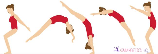 Roundoff handspring full clipart download 9 Basic Gymnastics Skills You Should Master download