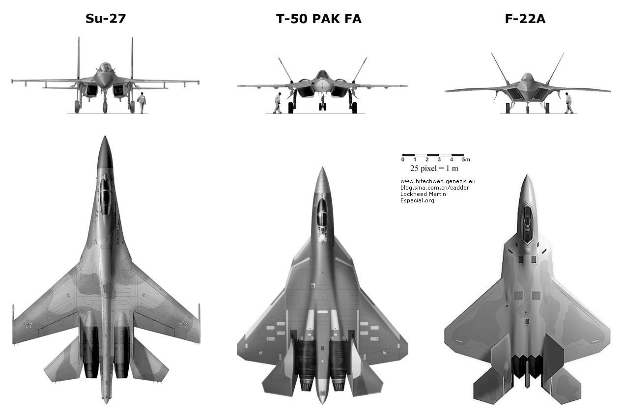 Russian sukhoi su-27 jet clipart black and white image library stock Su-27, Sukhoi T-50, and F-22 comparison | Plane drawings ... image library stock