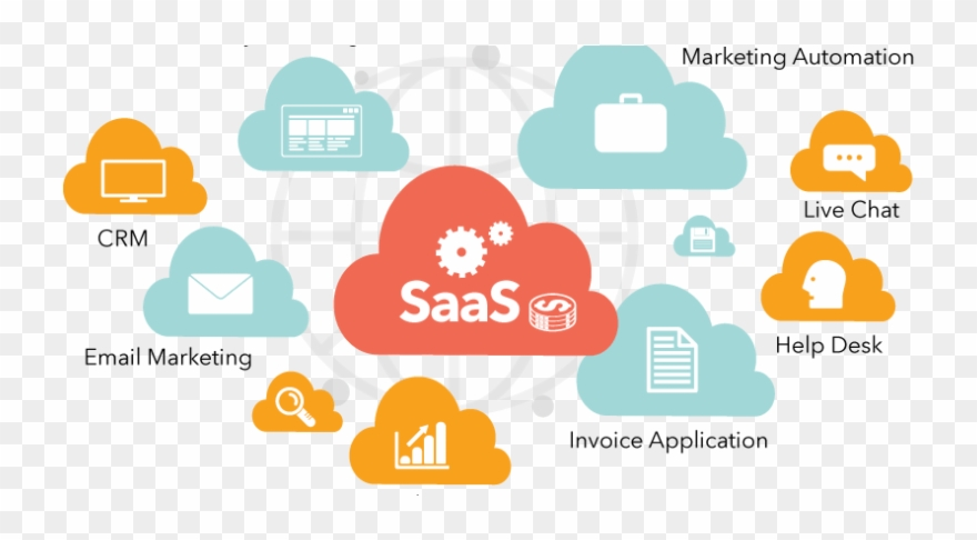 Saas clipart clip black and white Saas-based Business Intelligence Market - Software As A ... clip black and white