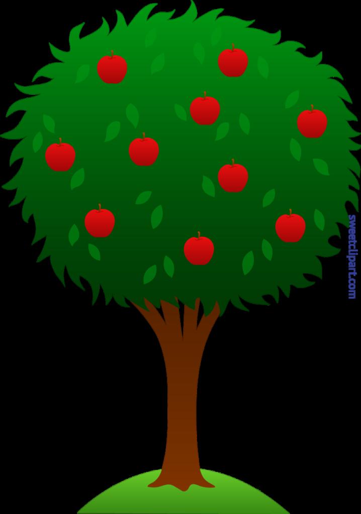 Sad apple clipart clip art transparent download Clip Art Images Apple Tree | typegoodies.me clip art transparent download