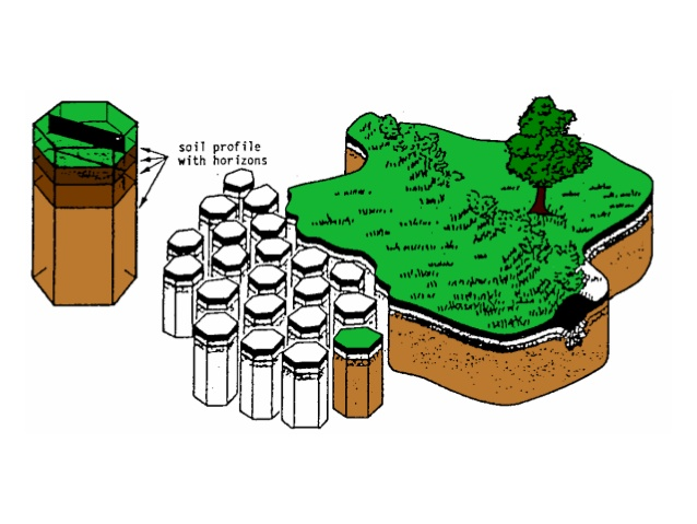 Salinization clipart jpg free download Sustainable management of Land and Soil multi-functionality ... jpg free download