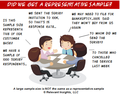 Sample size clipart png black and white library Does A Large Sample Size Guarantee A Representative Sample ... png black and white library