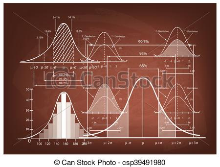 Sample size clipart clip freeuse stock Vector of Standard Deviation Diagram with Sample Size Chart ... clip freeuse stock