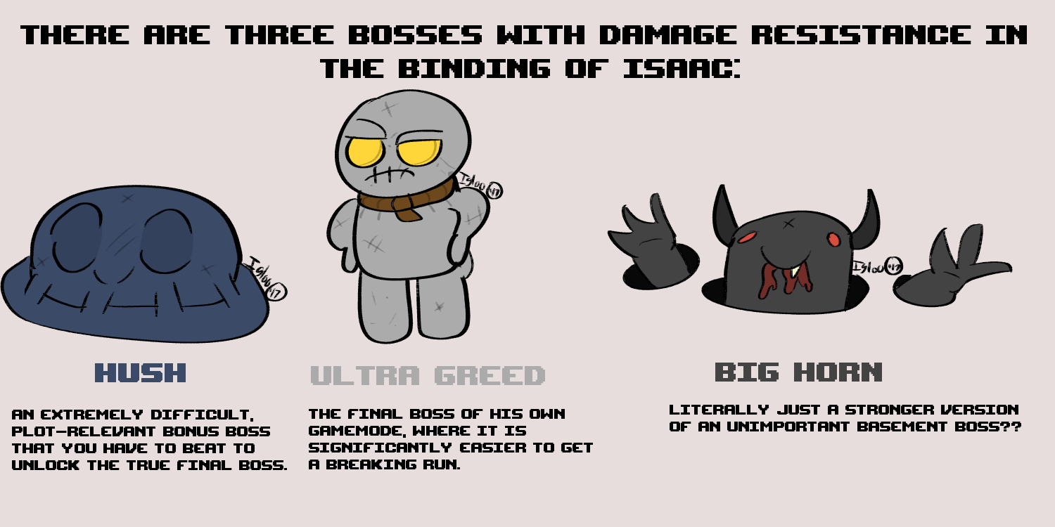 Scalling a cave clipart free Damage Scaling : bindingofisaac free