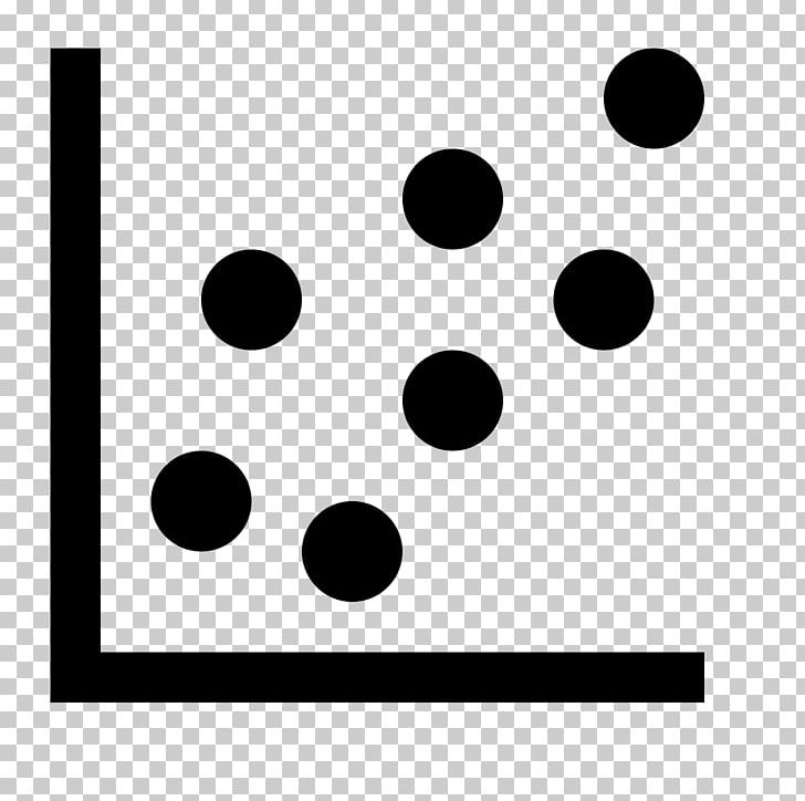 Scatter plot clipart image black and white Graph Of A Function Point Line Scatter Plot PNG, Clipart ... image black and white