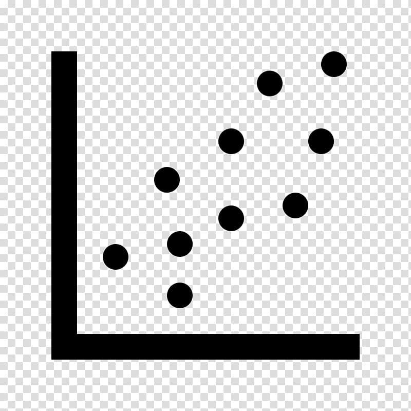 Scatter plot clipart jpg transparent library Scatter plot Bar chart Line chart, others transparent ... jpg transparent library