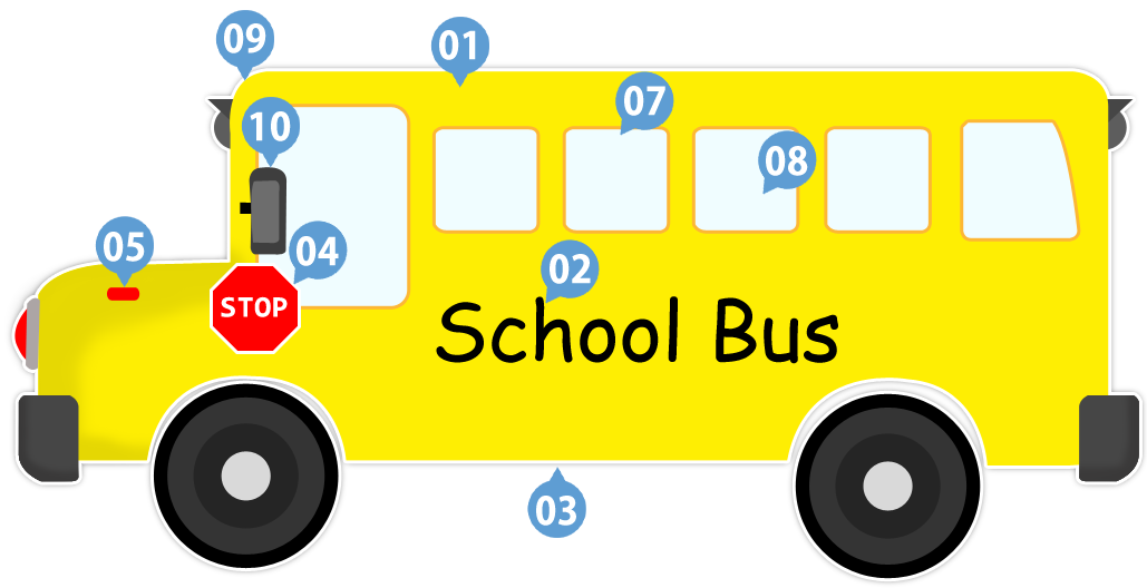 School bus side view clipart image download India Govt Rules & Regulations for School Bus Safety - Trackschoolbus image download