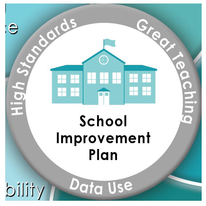 School improvement clipart svg freeuse stock School Improvement Plan | Lincoln Middle School svg freeuse stock