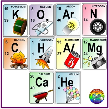 Science elements clipart image Periodic Table Clipart (Chemistry, Elements, Metals, Non-metals) image