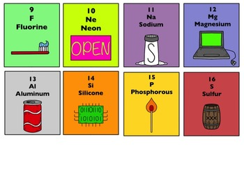 Science elements clipart clipart stock Periodic Table of Elements Clip Art clipart stock