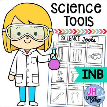 Science tool blank clipart vector library Science Tools Definitions Worksheets & Teaching Resources | TpT vector library