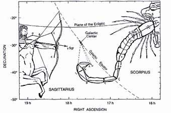 Scorpittarius clipart freeuse library scorpittarius | zodiac | Sagittarius scorpio, Sketches, Diagram freeuse library